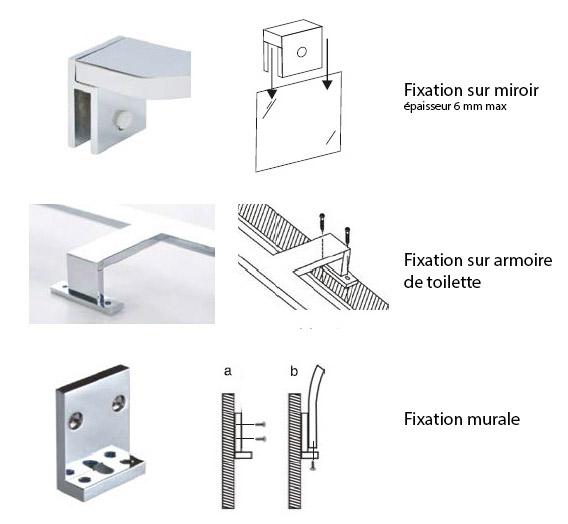 Applique pour miroir ecoled edge 3w for Fixation miroir salle de bain