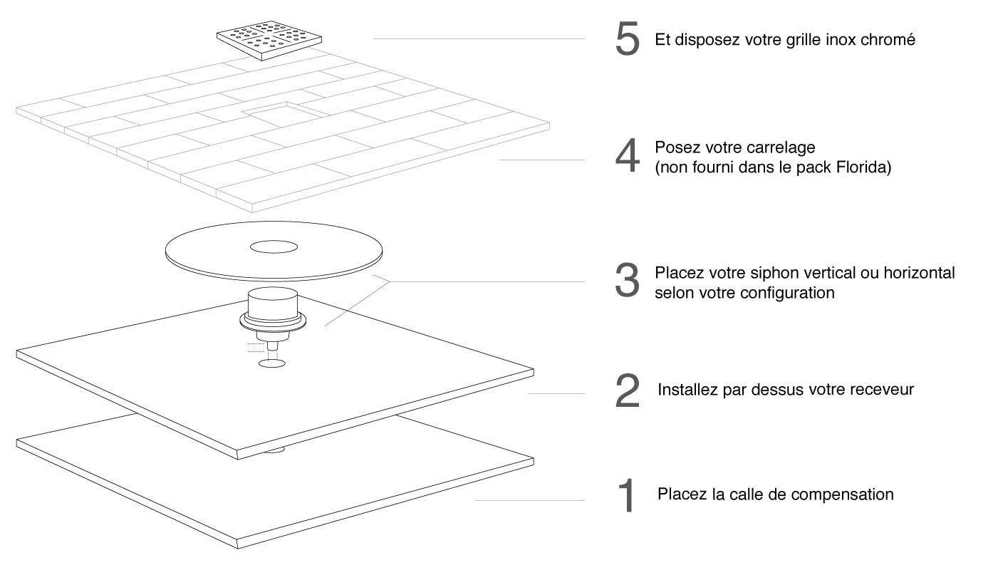 schema-install-florida.jpg