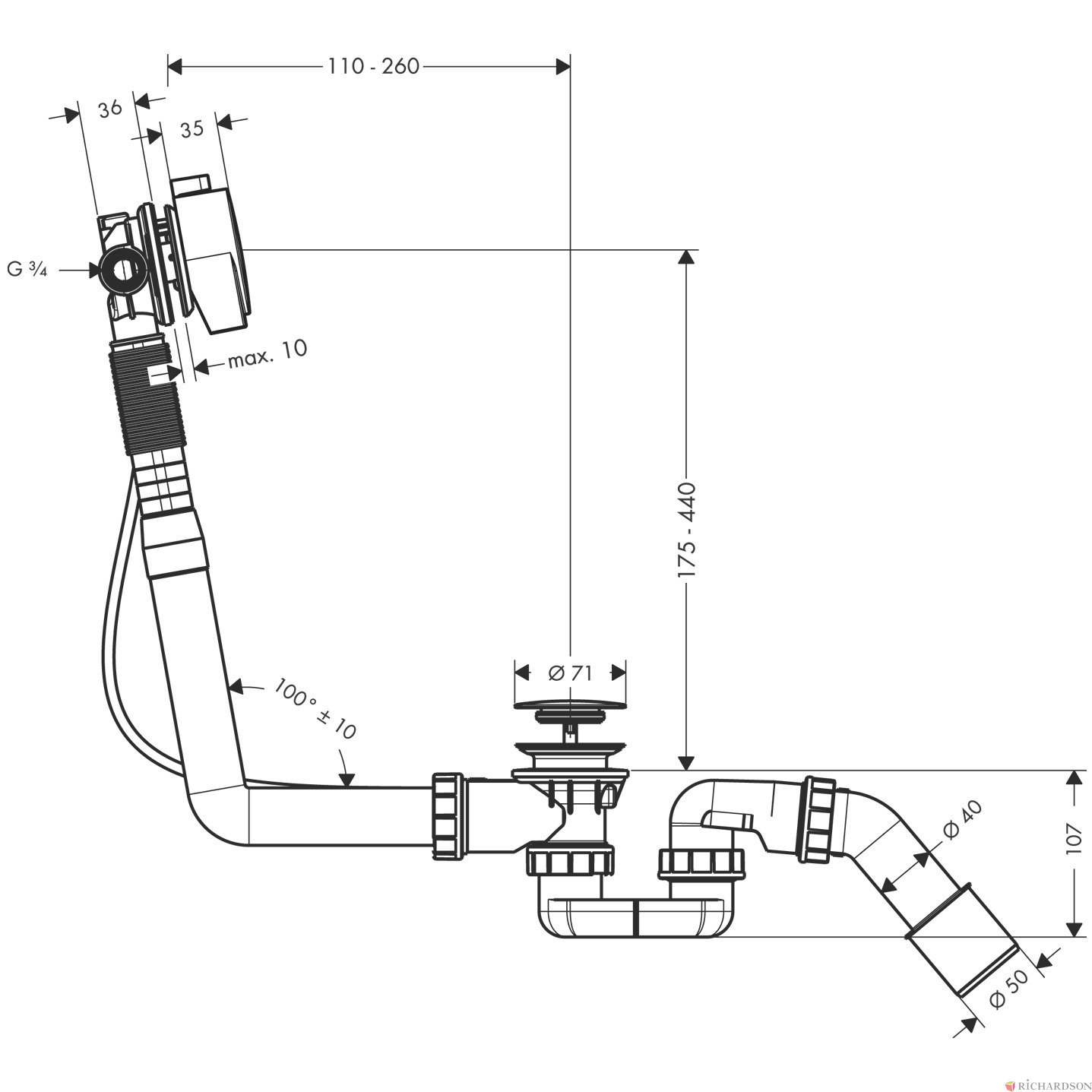 Schéma technique : vidage et remplissage Exafill