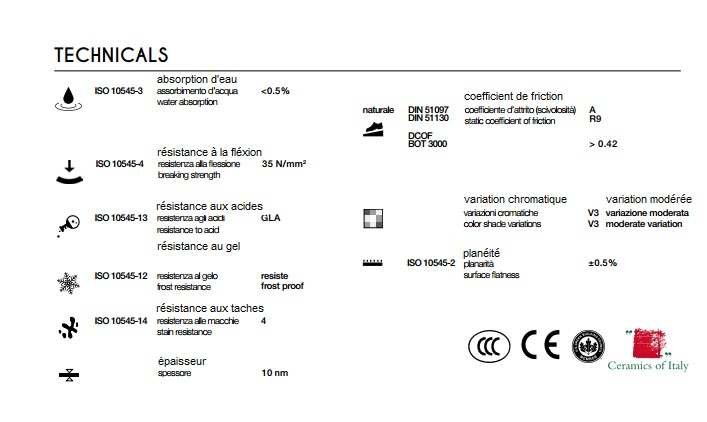 TECHNICAL DRAWING Schema midtown
