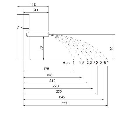 TECHNICAL DRAWING graphique 5428