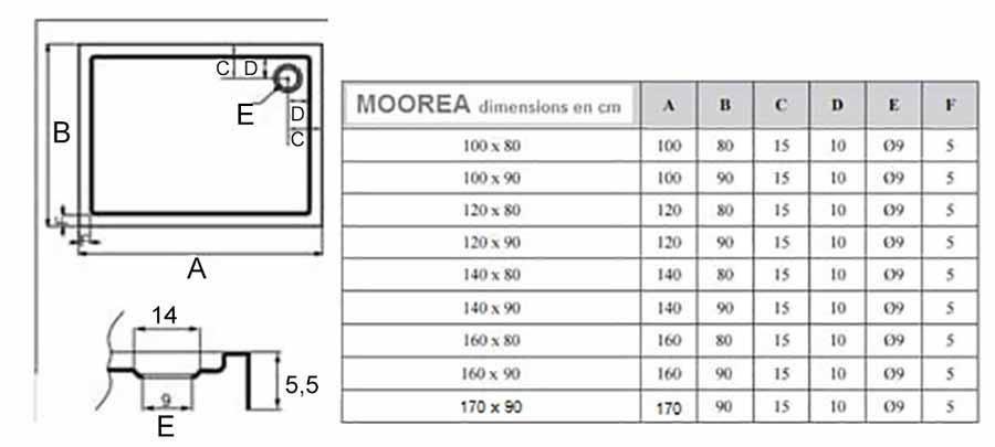 TECHNICAL DRAWING moorea-schema