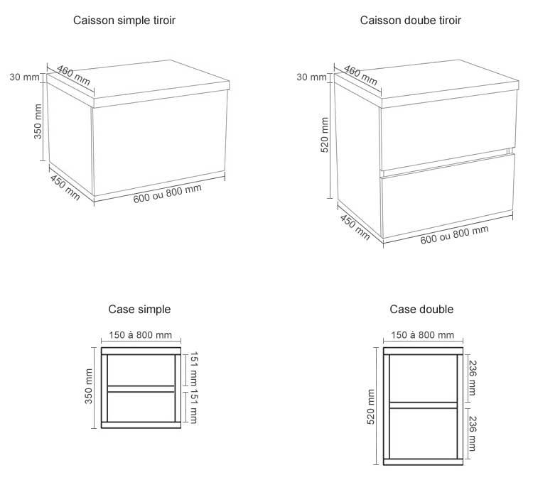 TECHNICAL DRAWING schema1_meuble_M4.0_machine
